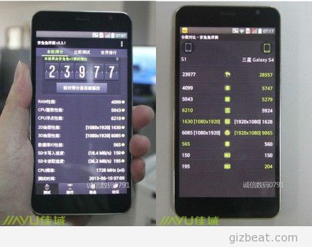 JiaYu S1 vs Samsung Galaxy S4. Here we have some images of the supposed Antutu scores. Whether these are true or not, it's hard to say as these Antutu scores are not coming directly from JiaYu, but they are entirely believable given the Adreno 320 solution.